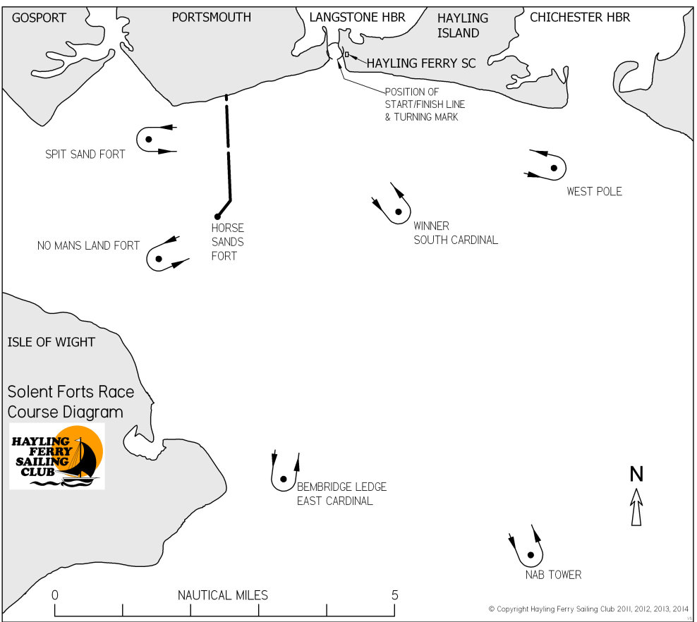 Sample course diagram of the Solent Forts Race